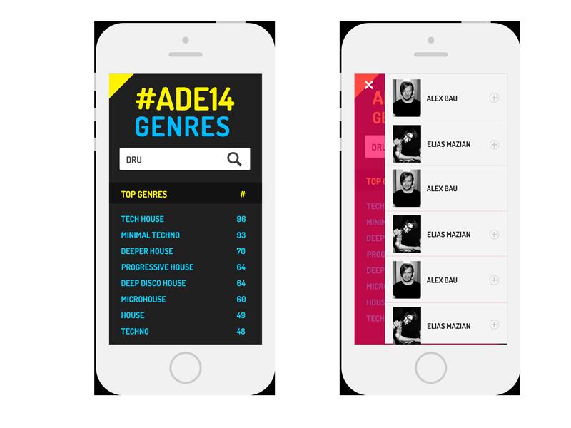 ADE14 Genres